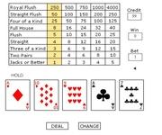 Quick poker gra online